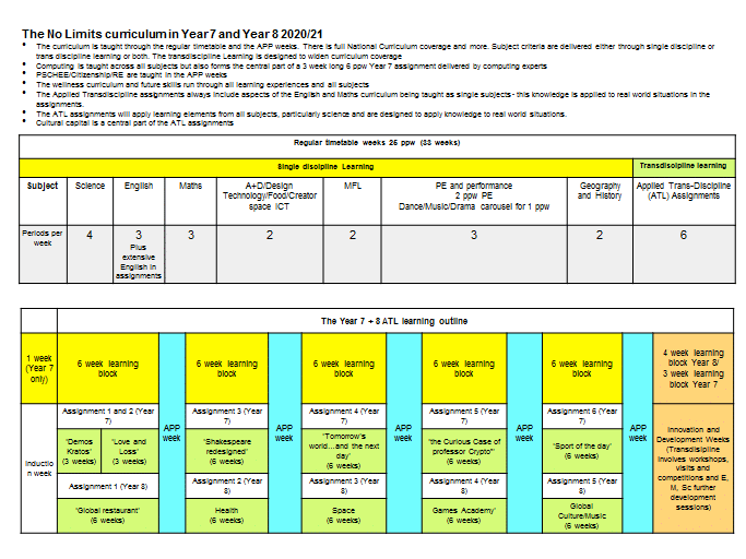 Example of a regular timetable